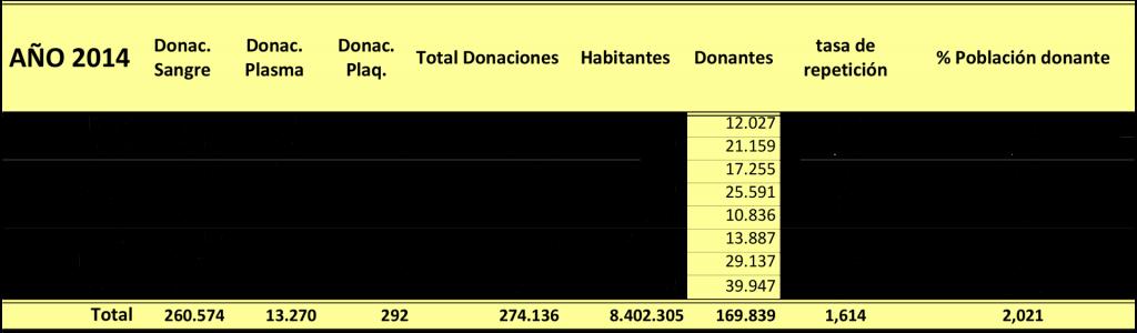 Estadisticas-Andalucia-2014